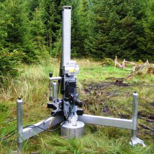Výskum pôdy, meranie pôdnych vlastností